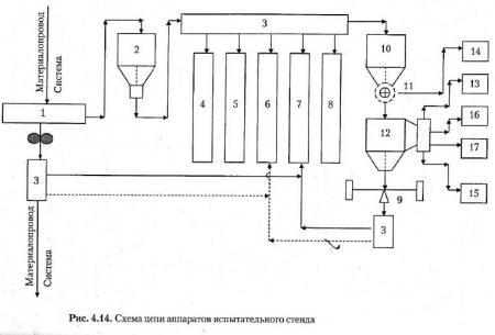 сэш-3м схема шкаф сушильный