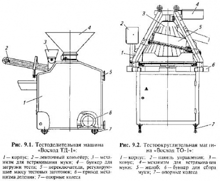 машины T1-XT2-3-1 для