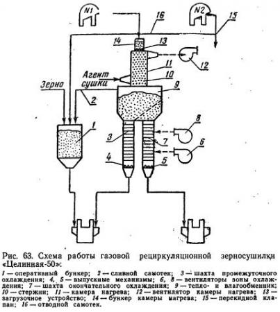 На рисунке 63 показана схема