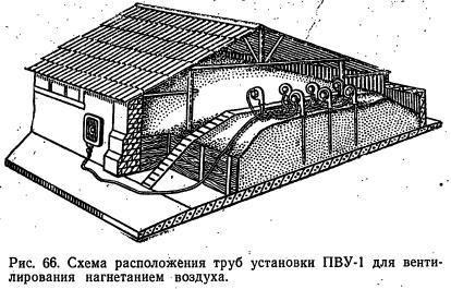 активное вентилирование в складах и на площадках