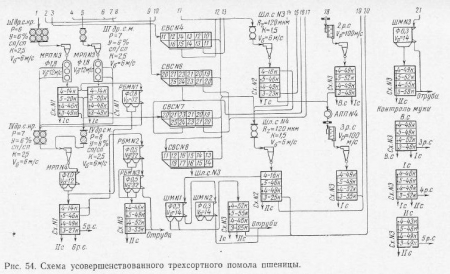 На рисунке 54 изображена схема