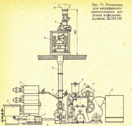 Схема пятивалковой мельнице