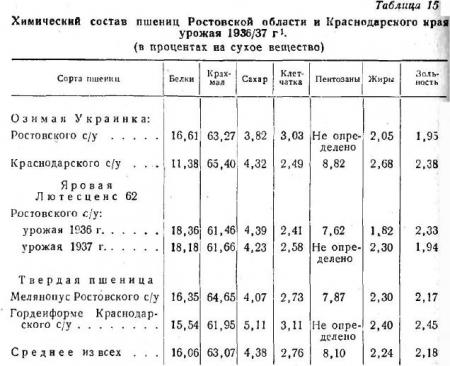 ауд гдз по математике 6 класс кубышева Мнемозина)