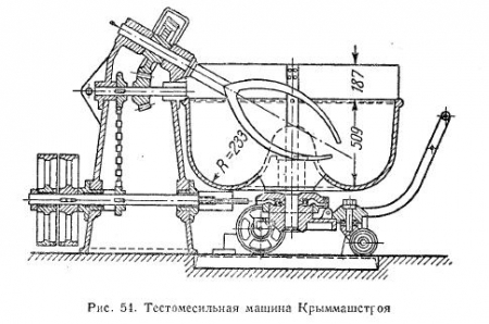 Вилочная тестомесильная машина